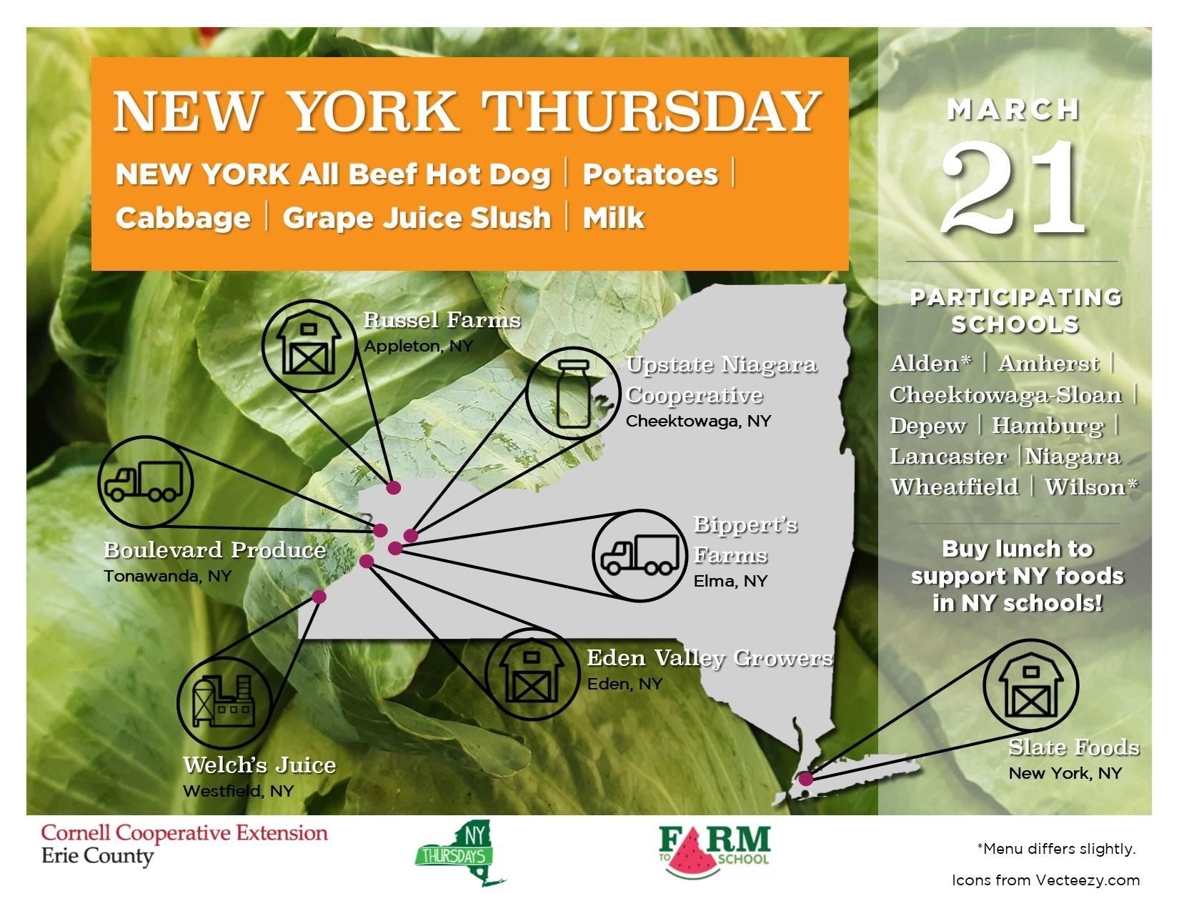 NY Thursday image